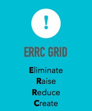 errc grid