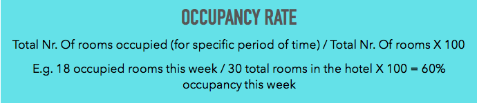 occupancy_rate